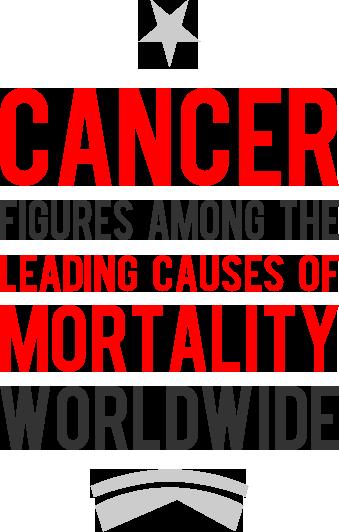 leading mortality