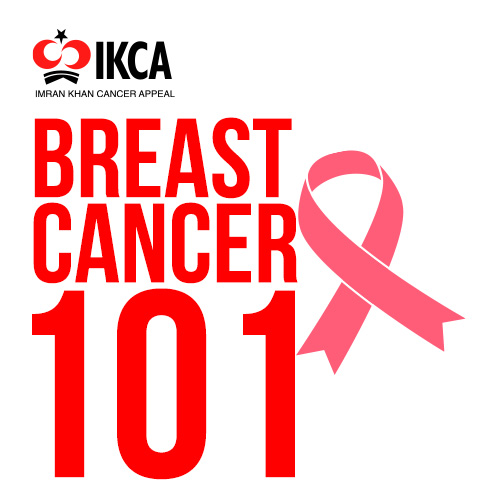 Breast Cancer Prevention – the ultimate Avoid List